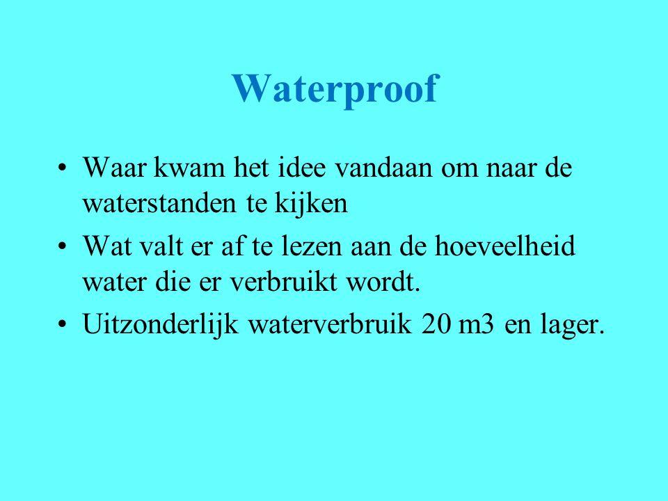 Waterproof Waar kwam het idee vandaan om naar de waterstanden te kijken. Wat valt er af te lezen aan de hoeveelheid water die er verbruikt wordt.
