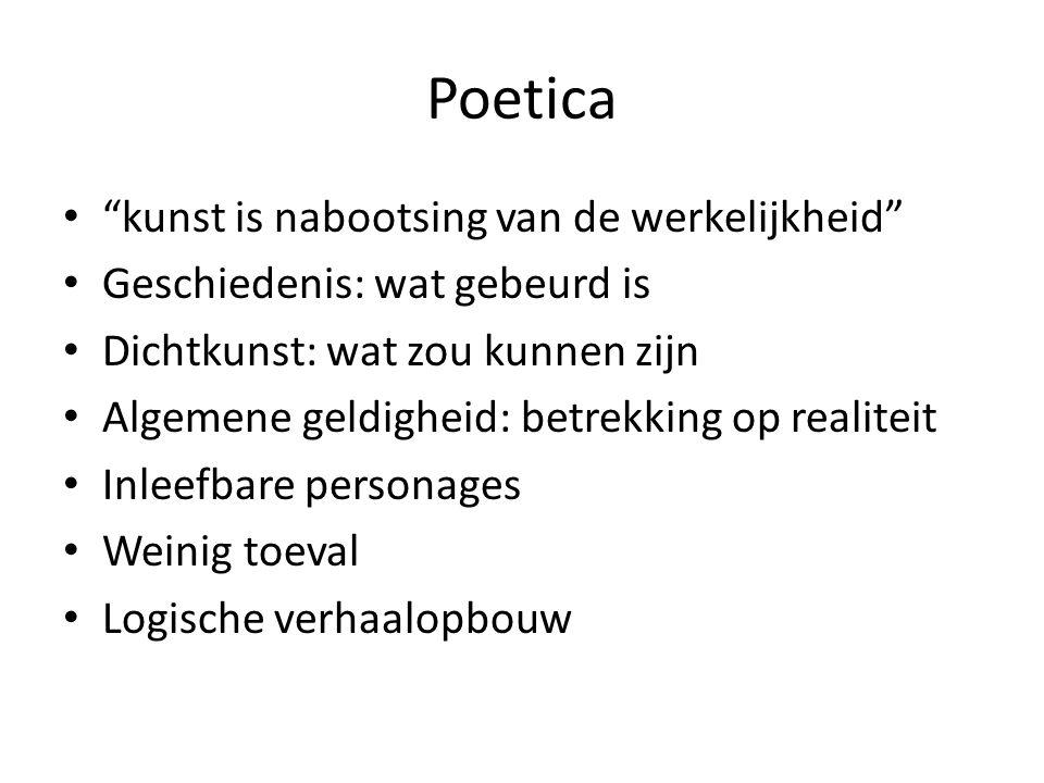 Poetica kunst is nabootsing van de werkelijkheid