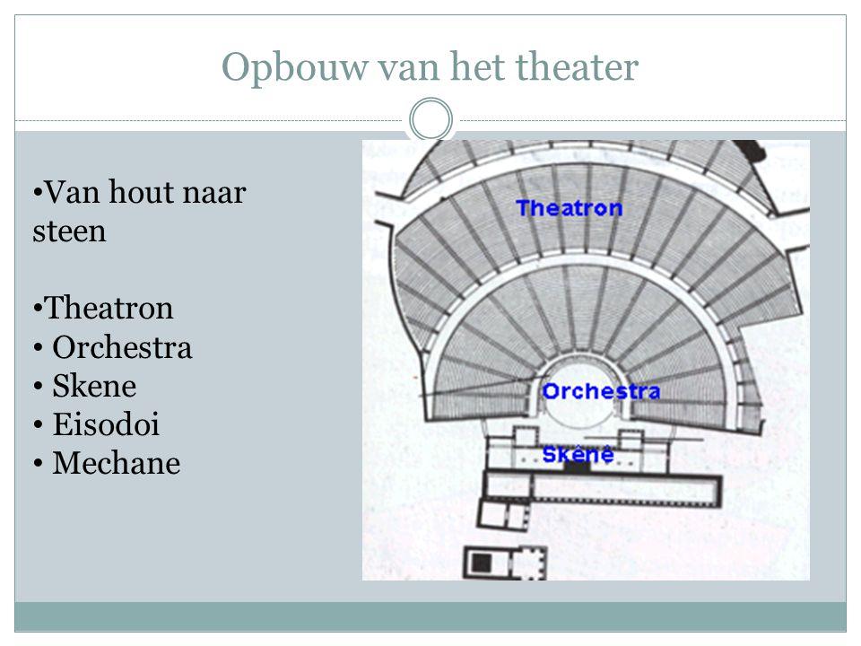 Opbouw van het theater Van hout naar steen Theatron Orchestra Skene