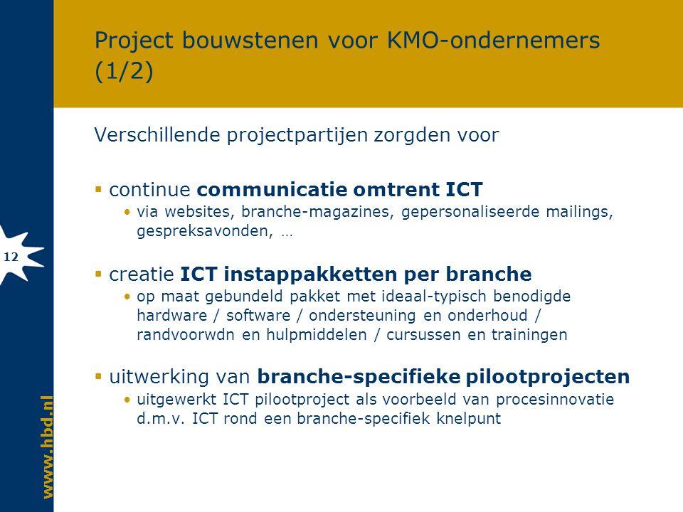 Project bouwstenen voor KMO-ondernemers (2/2)