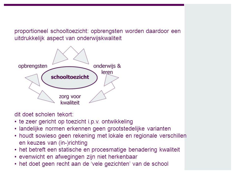 proportioneel schooltoezicht: opbrengsten worden daardoor een uitdrukkelijk aspect van onderwijskwaliteit