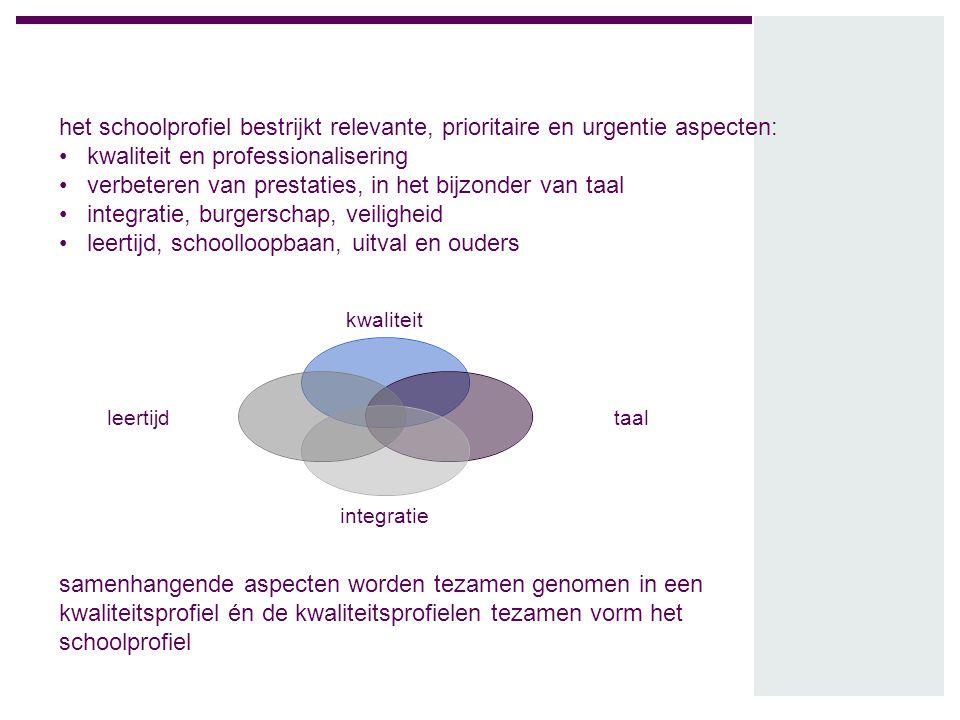 het schoolprofiel bestrijkt relevante, prioritaire en urgentie aspecten: