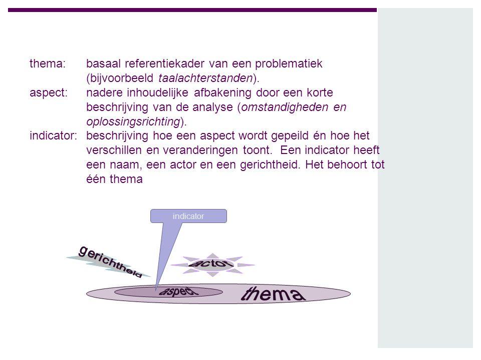 thema: basaal referentiekader van een problematiek (bijvoorbeeld taalachterstanden).