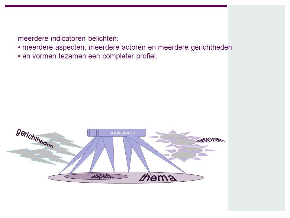 meerdere indicatoren belichten: