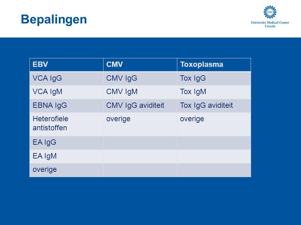 Bepalingen EBV CMV Toxoplasma VCA IgG CMV IgG Tox IgG VCA IgM CMV IgM