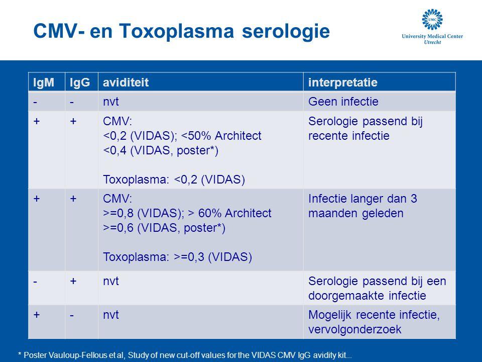 CMV- en Toxoplasma serologie