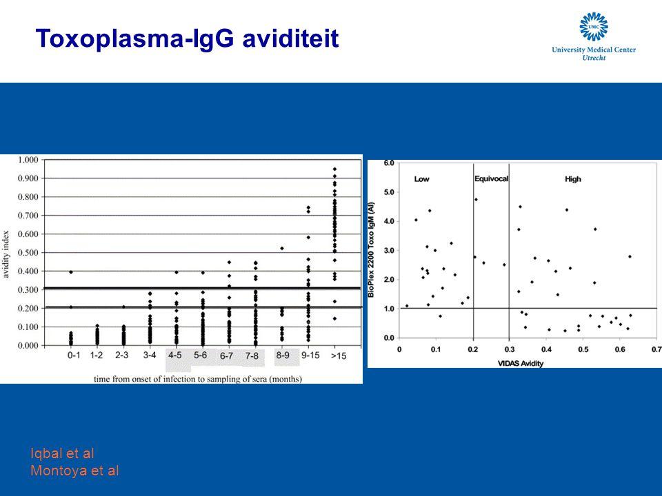 Toxoplasma-IgG aviditeit