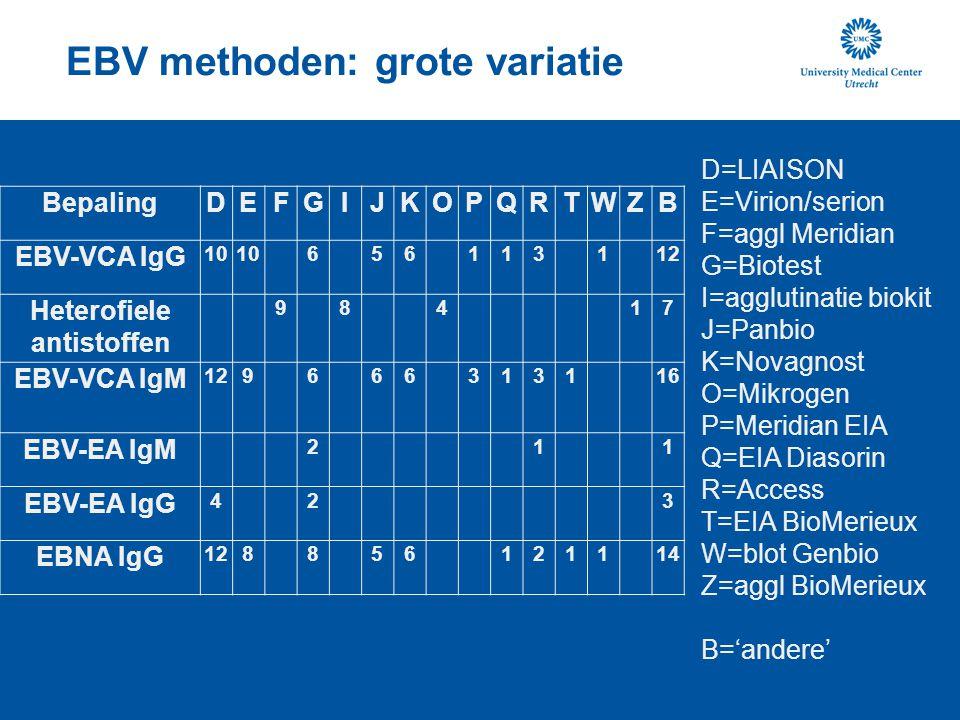 EBV methoden: grote variatie