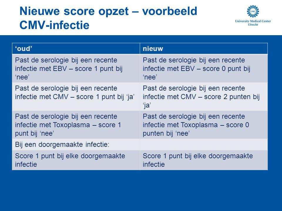 Nieuwe score opzet – voorbeeld CMV-infectie