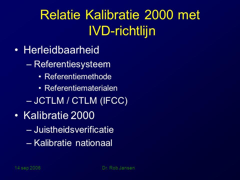 Relatie Kalibratie 2000 met IVD-richtlijn