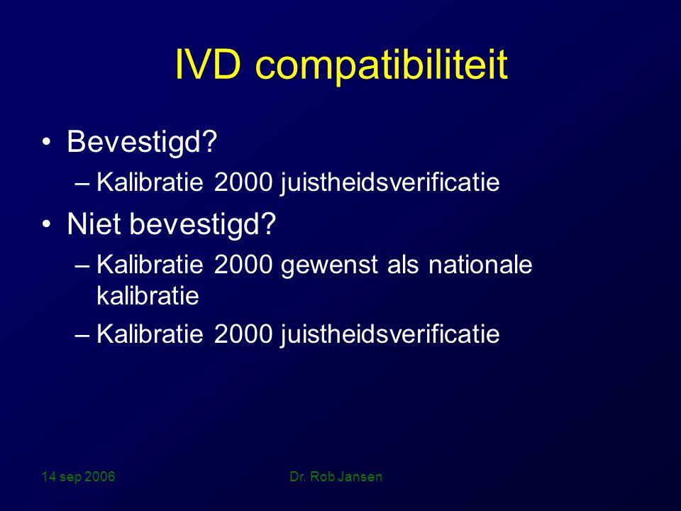 IVD compatibiliteit Bevestigd Niet bevestigd