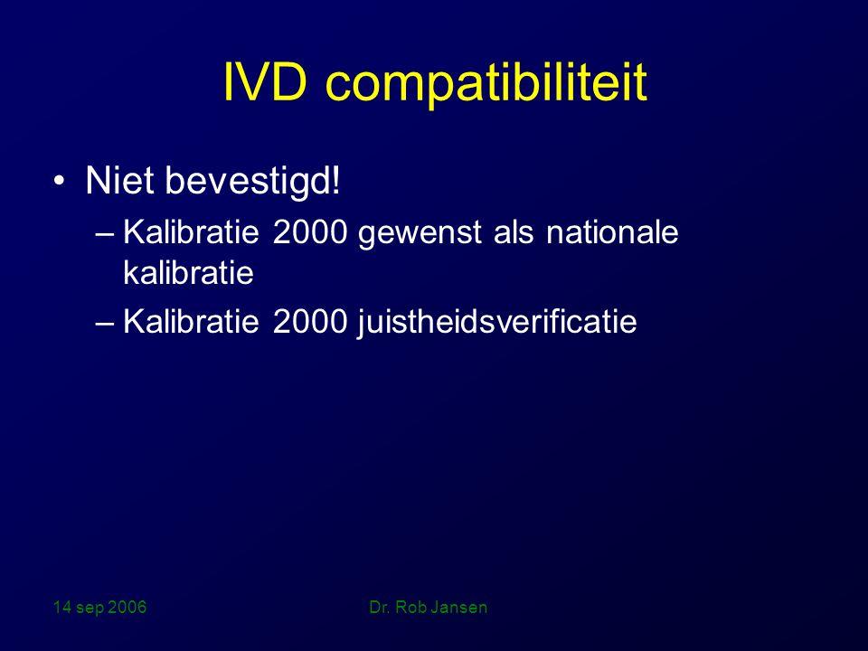 IVD compatibiliteit Niet bevestigd!