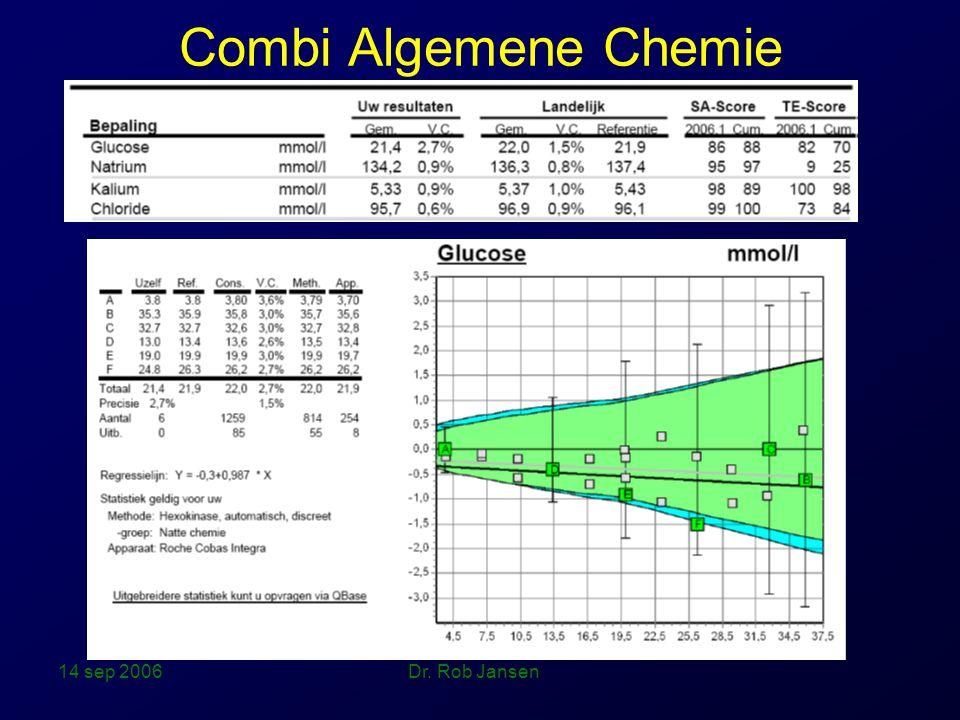 Combi Algemene Chemie 14 sep 2006 Dr. Rob Jansen