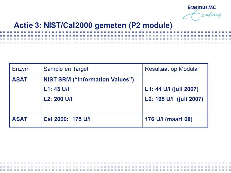 Actie 3: NIST/Cal2000 gemeten (P2 module)