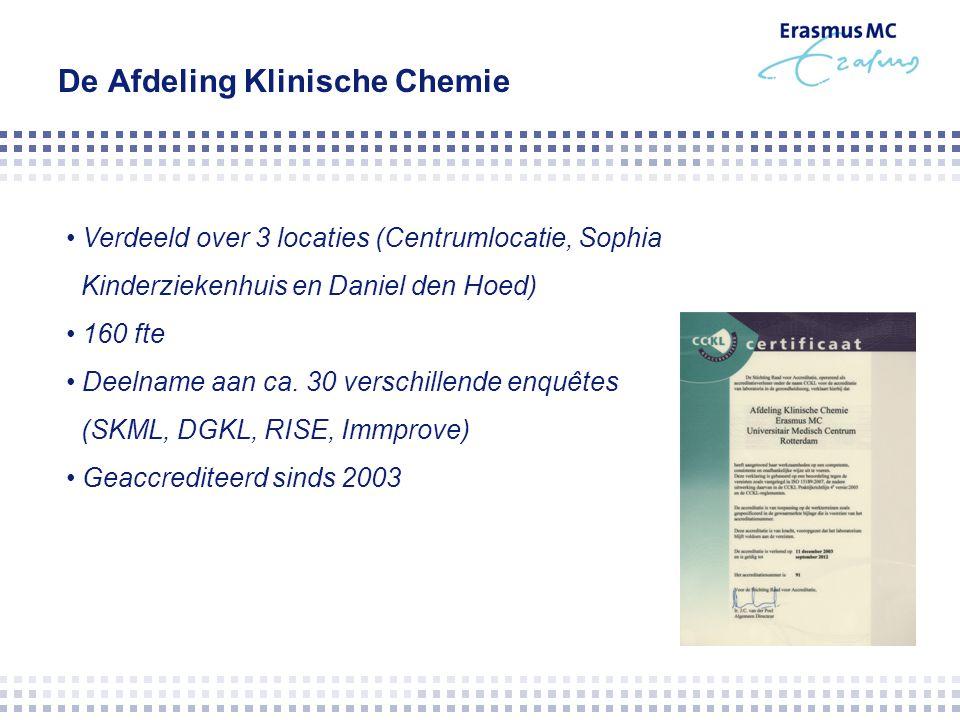 De Afdeling Klinische Chemie
