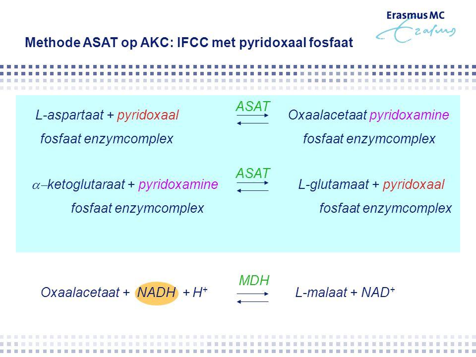 Methode ASAT op AKC: IFCC met pyridoxaal fosfaat