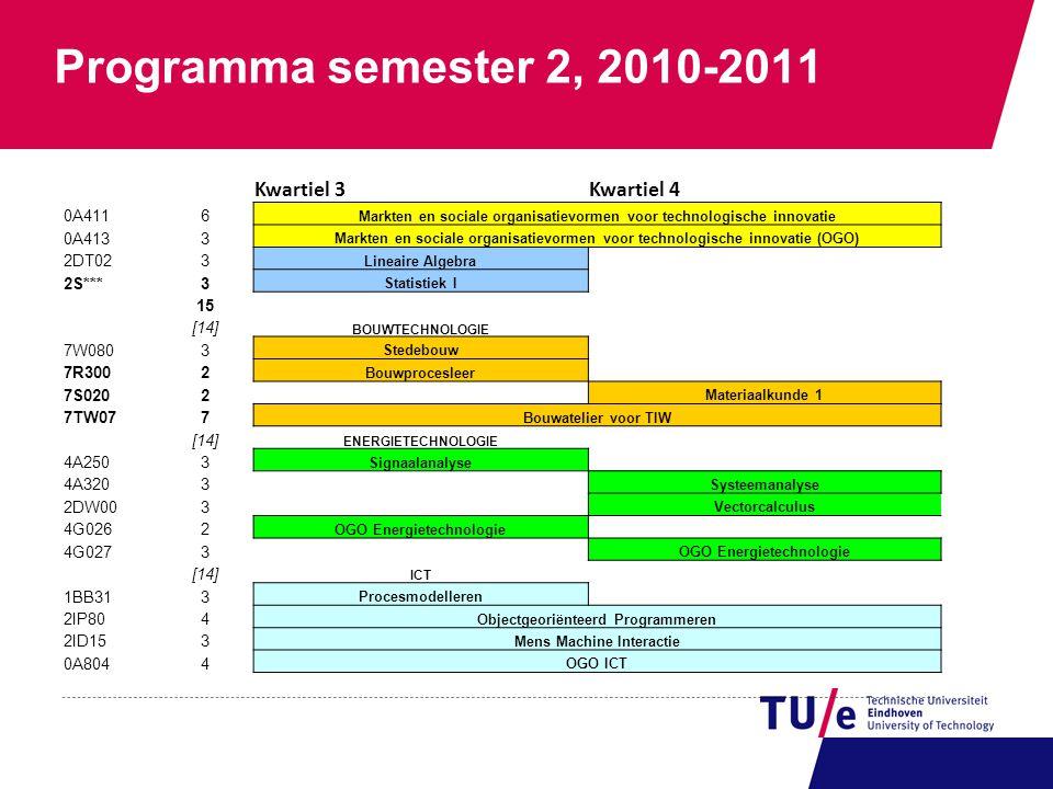 Programma semester 2, 2010-2011 Kwartiel 3 Kwartiel 4 0A411 6 0A413 3