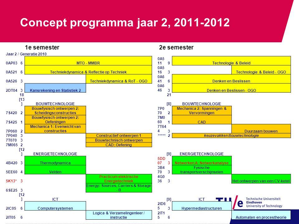 Concept programma jaar 2, 2011-2012