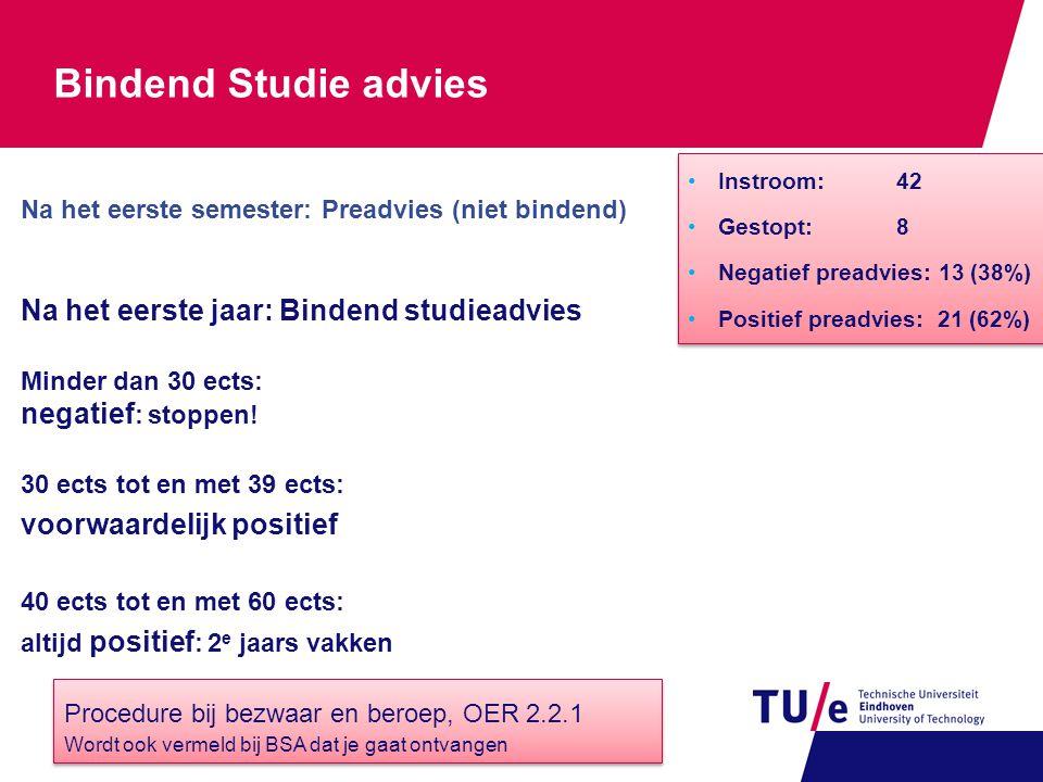 Artikel 2.2.1. OER Bindend Studie advies
