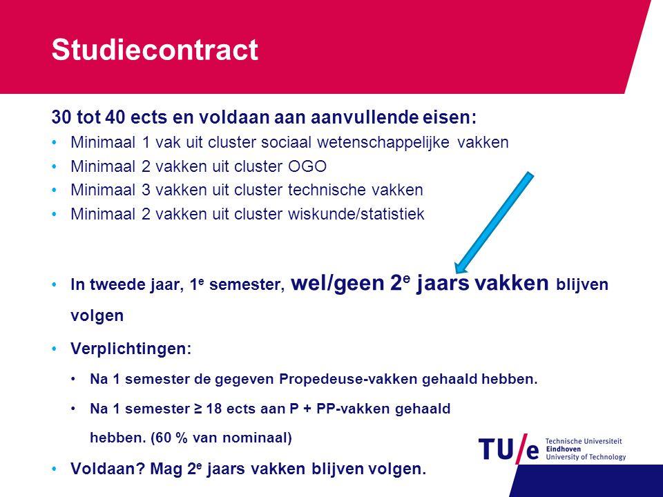 Studiecontract 30 tot 40 ects en voldaan aan aanvullende eisen:
