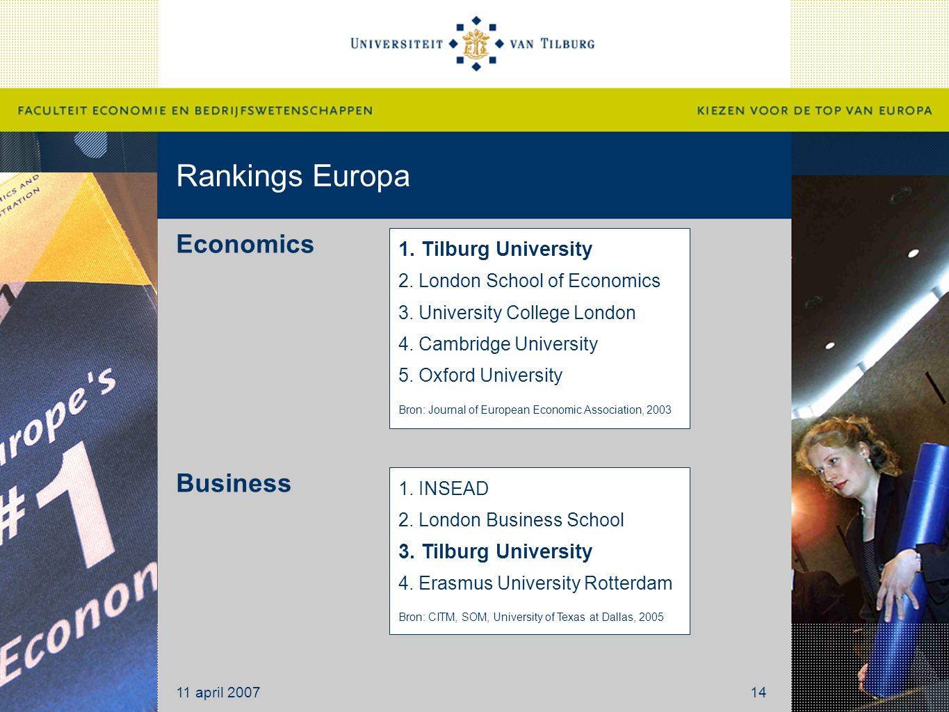 Rankings Europa Economics Business 1. Tilburg University