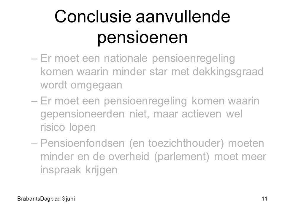 Conclusie aanvullende pensioenen