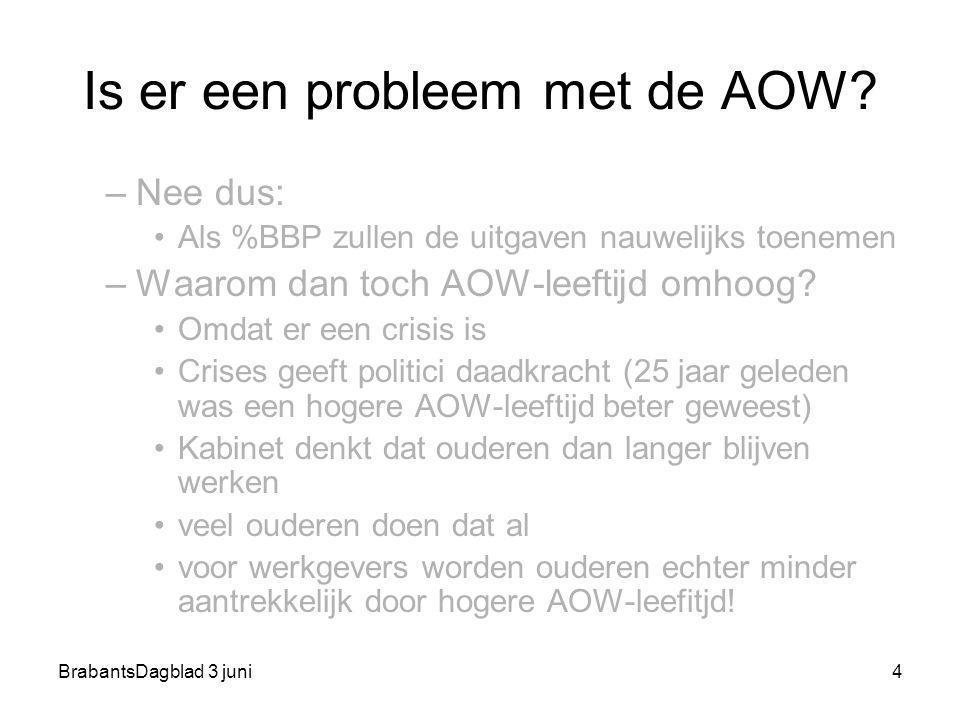 Is er een probleem met de AOW