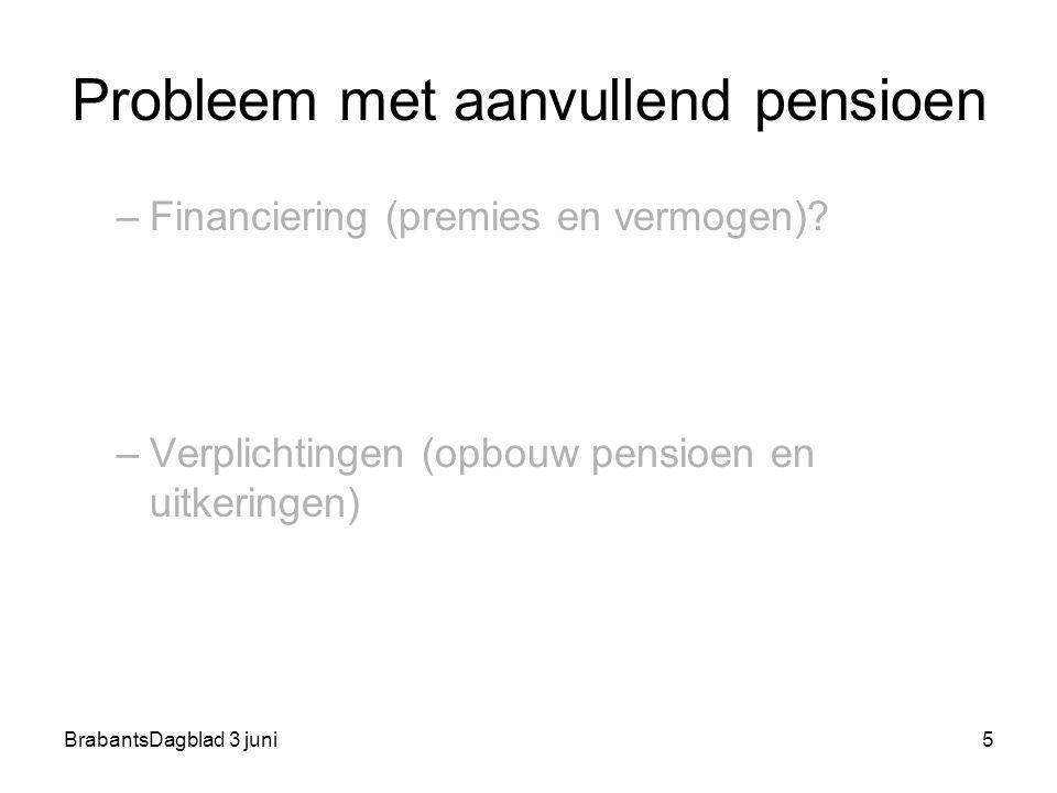 Probleem met aanvullend pensioen