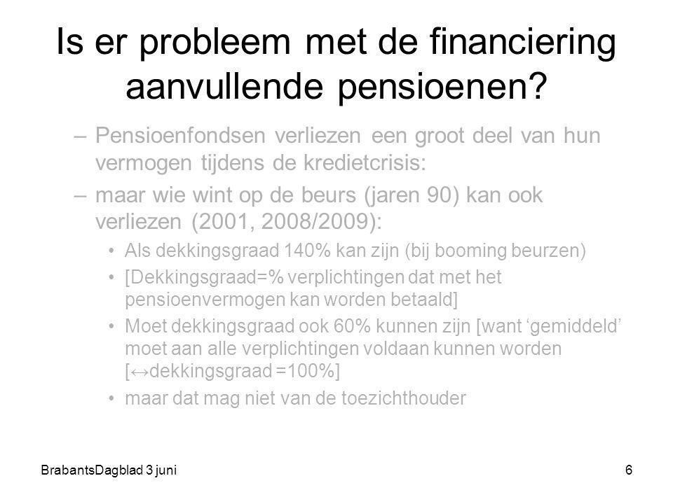 Is er probleem met de financiering aanvullende pensioenen