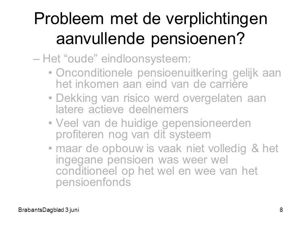 Probleem met de verplichtingen aanvullende pensioenen