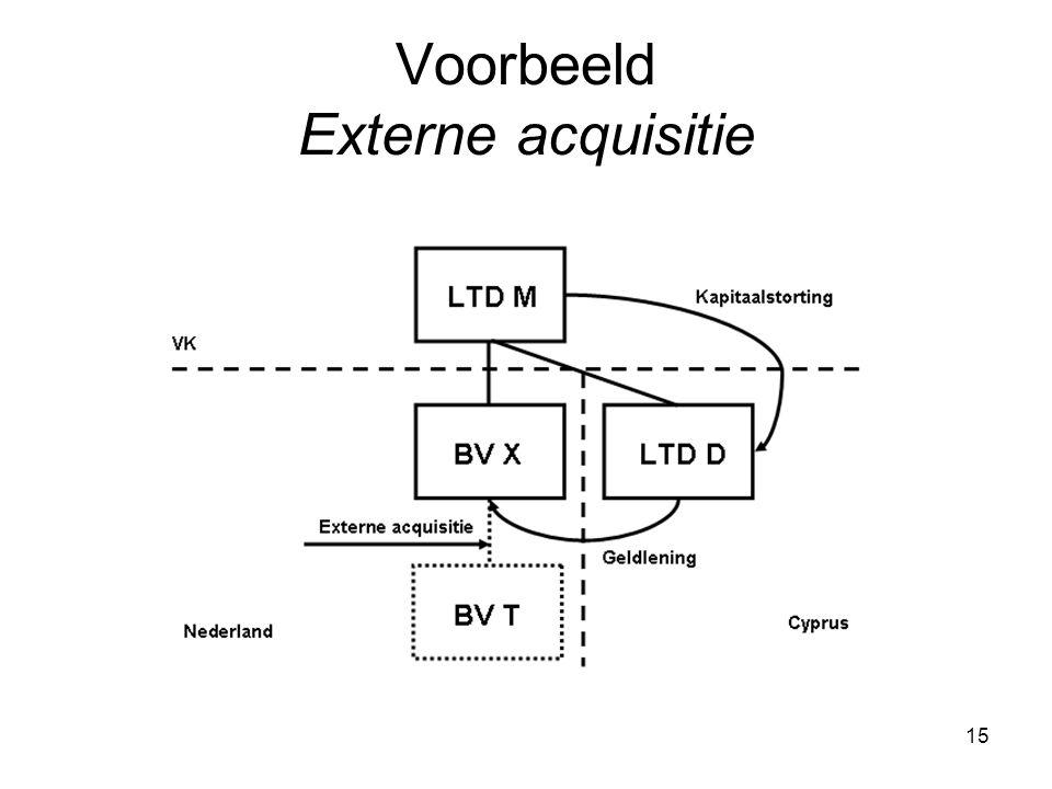 Voorbeeld Externe acquisitie