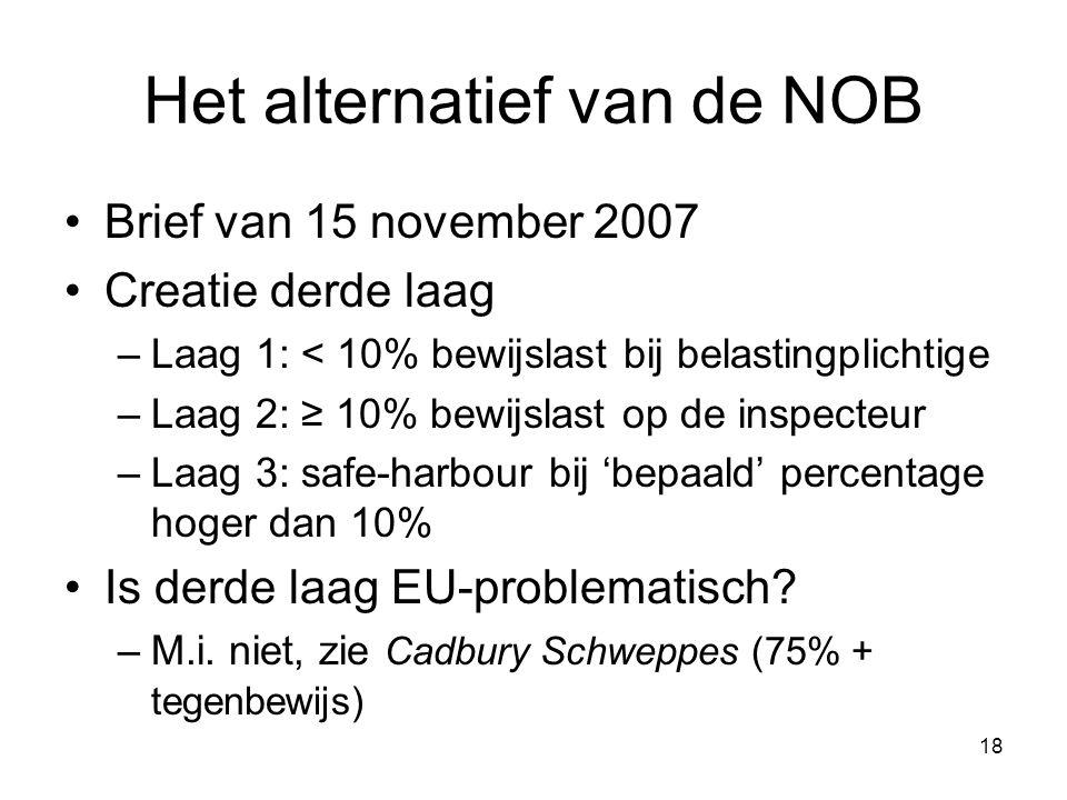 Het alternatief van de NOB