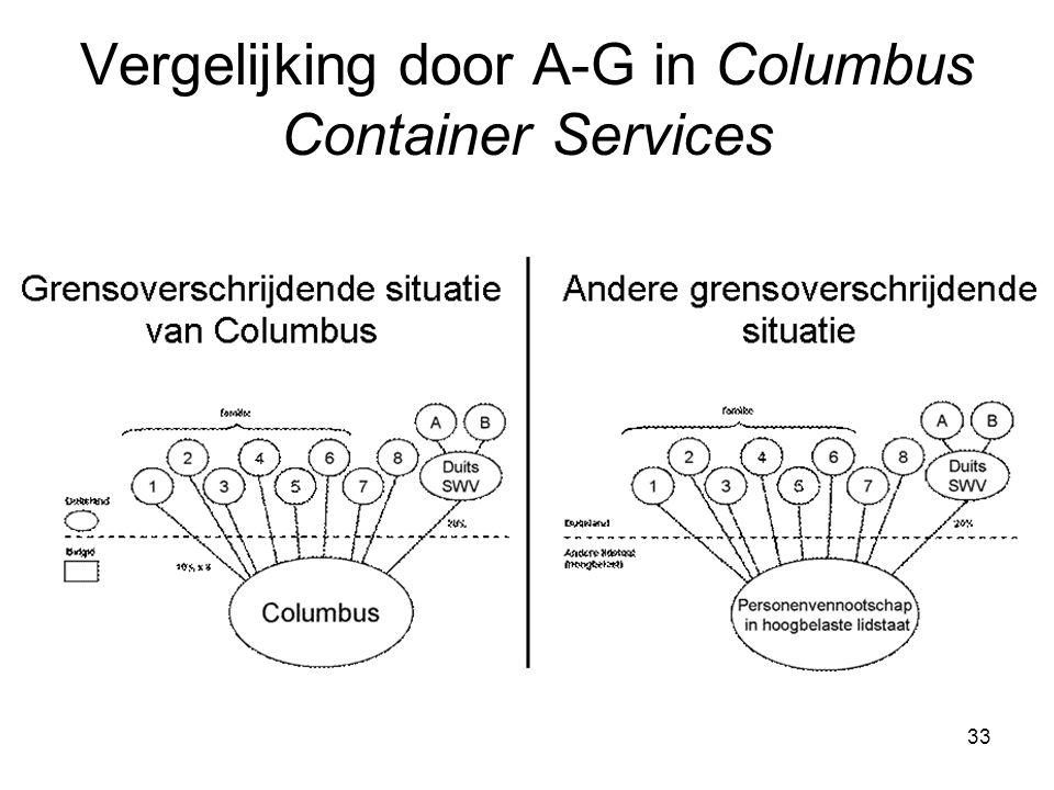 Vergelijking door A-G in Columbus Container Services