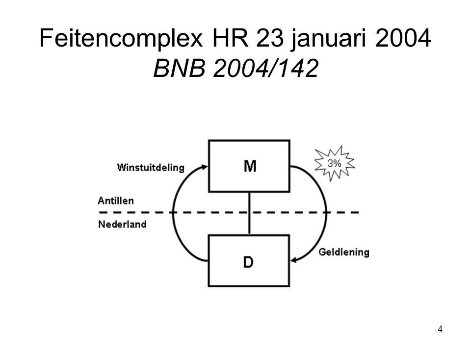 Feitencomplex HR 23 januari 2004 BNB 2004/142