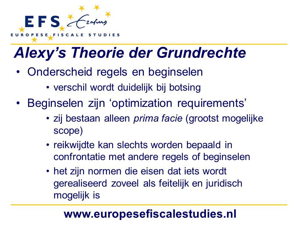 Alexy's Theorie der Grundrechte