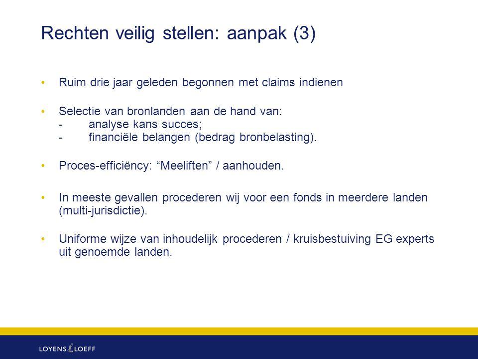 Rechten veilig stellen: aanpak (3)