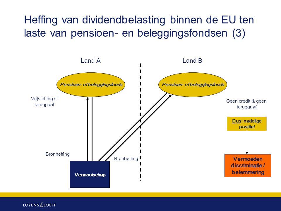Heffing van dividendbelasting binnen de EU ten laste van pensioen- en beleggingsfondsen (3)