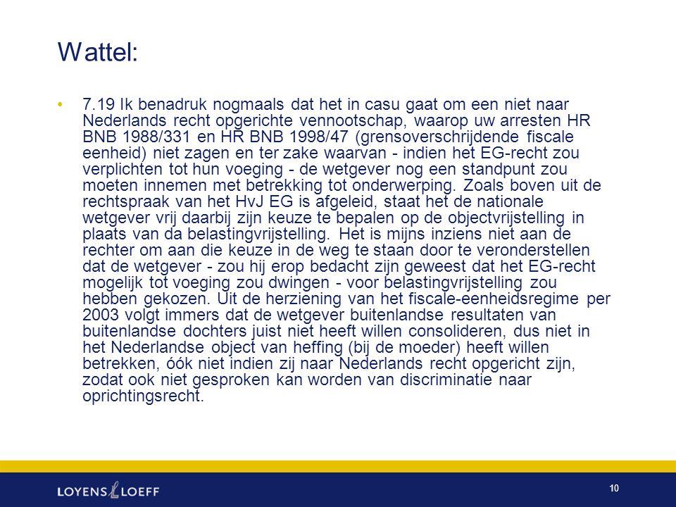 Wattel: