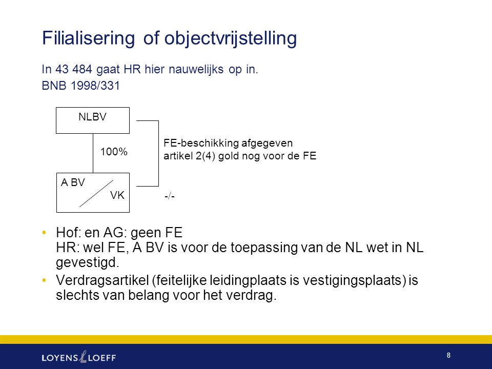 Filialisering of objectvrijstelling
