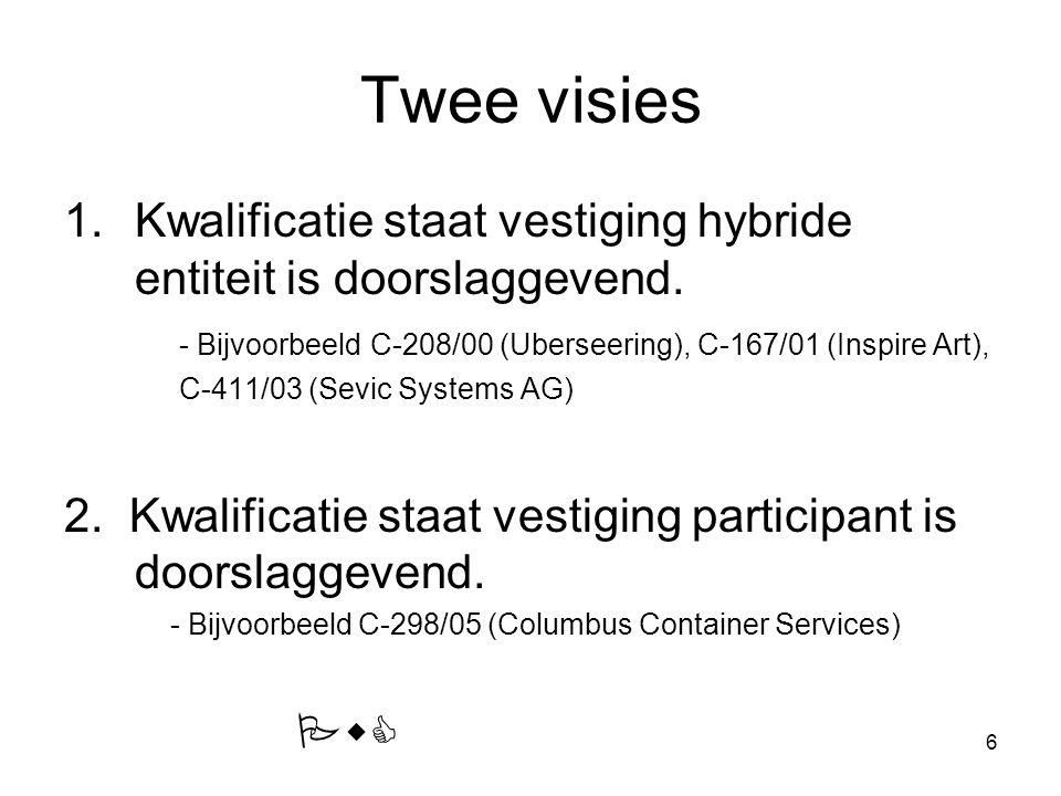 Twee visies 1. Kwalificatie staat vestiging hybride entiteit is doorslaggevend. - Bijvoorbeeld C-208/00 (Uberseering), C-167/01 (Inspire Art),