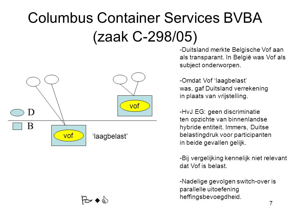 Columbus Container Services BVBA (zaak C-298/05)