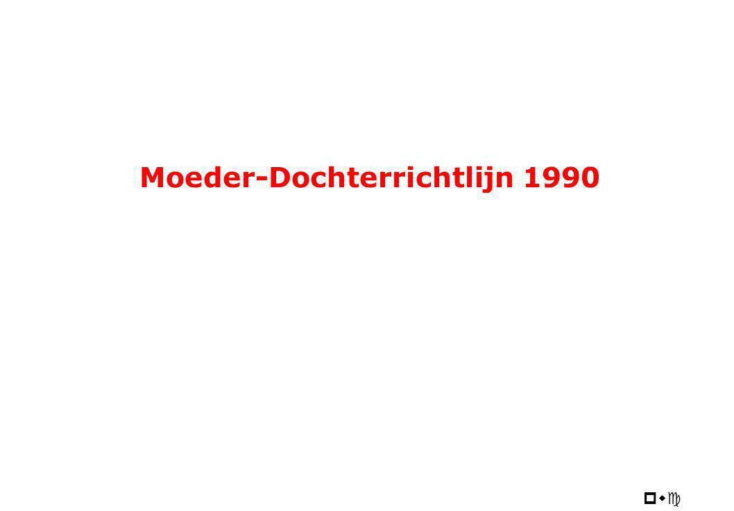 Considerans bij de Richtlijn van 23 juli 1990 betreffende