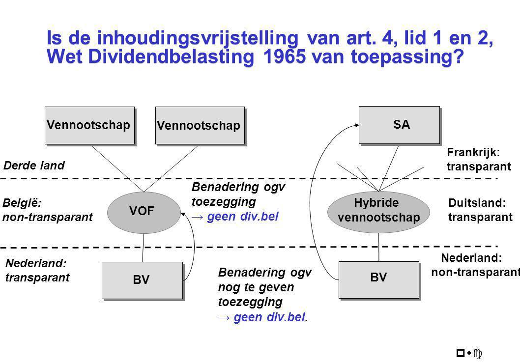 Conclusie In EU-inbound situaties moet Nederland de