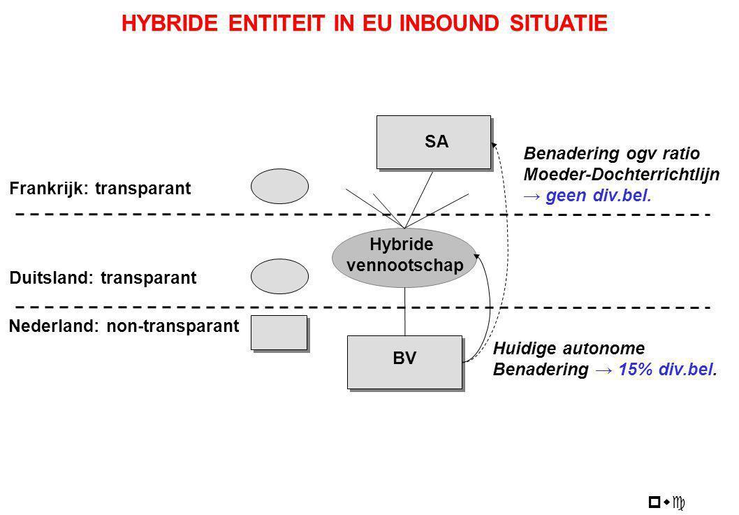 Hybride entiteiten en primair EG-recht