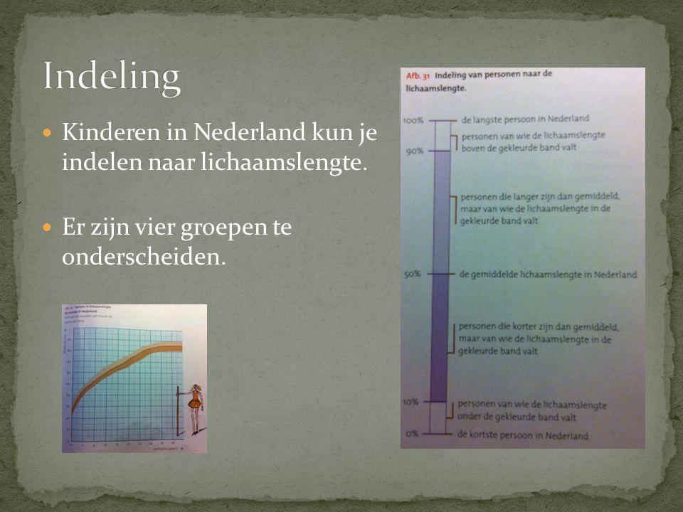 Indeling Kinderen in Nederland kun je indelen naar lichaamslengte.