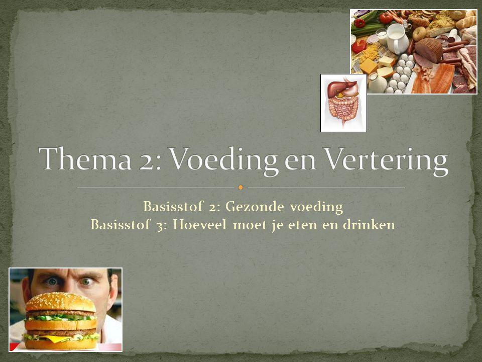 Thema 2: Voeding en Vertering