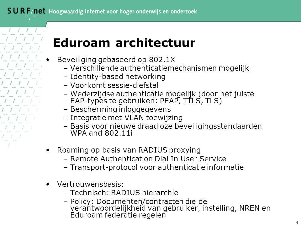 Eduroam architectuur Beveiliging gebaseerd op 802.1X
