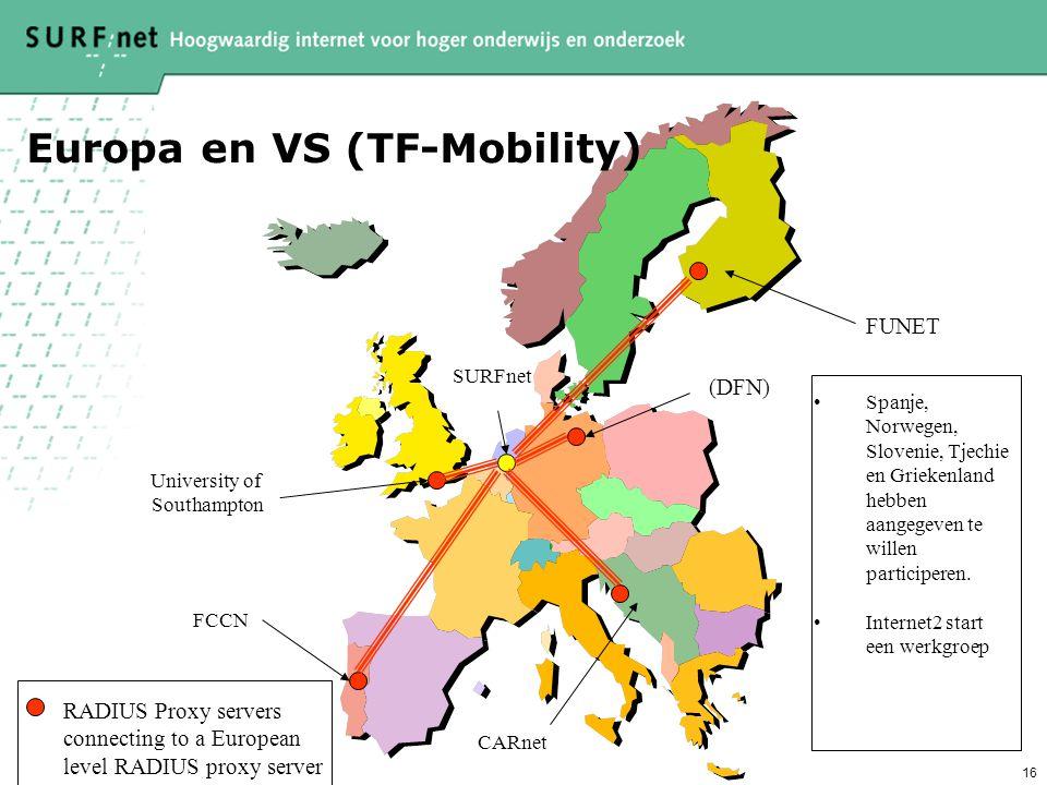 Europa en VS (TF-Mobility)