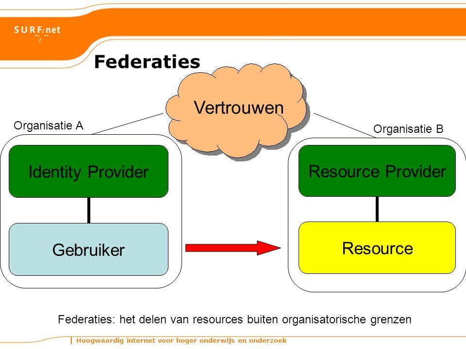 Federaties Vertrouwen Organisatie A Organisatie B