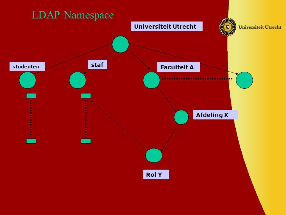 LDAP Namespace Universiteit Utrecht staf Faculteit A Afdeling X Rol Y